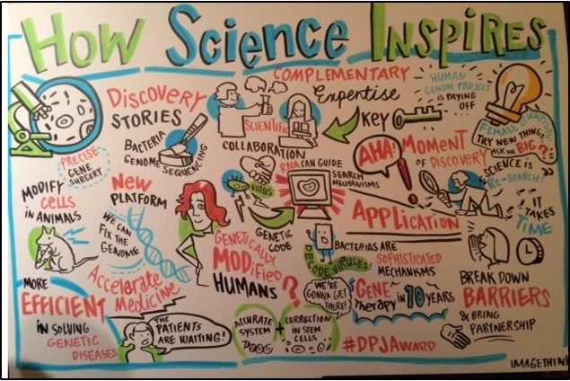 How_Science_Inspires