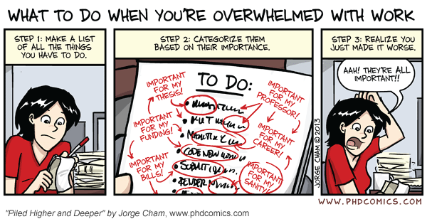 PhD comics What to do when you're overwhelmed with work