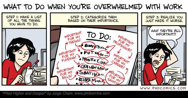 graduate thesis humor