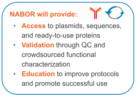 NABOR will provide: (1) access to plasmids, sequences, and ready-to-use proteins, (2) Validation through QC and crowdsourced functional characterization, and (3) Education to improve protocols and promote successful use.