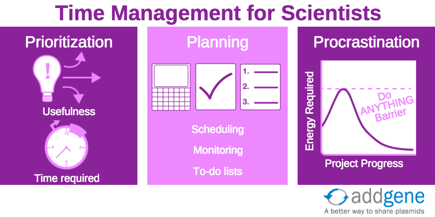 timeManagementForScientistsInfographic5.png