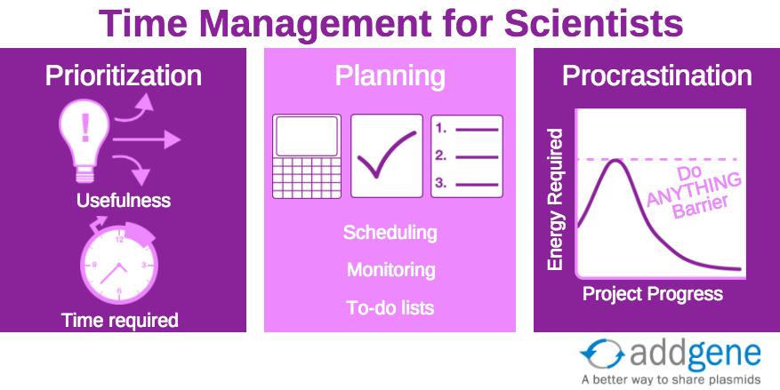 timeManagementForScientistsInfographic5.png