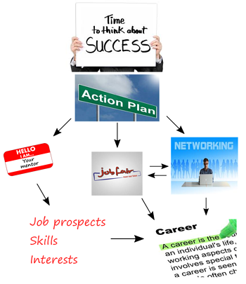 Career Blog Final Image Cropped.png
