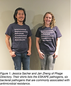 Phage Directory Founders