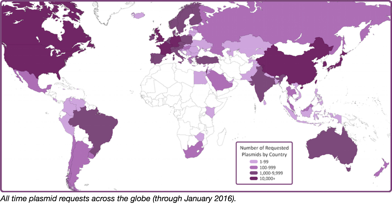 Addgene Plasmid Request Map