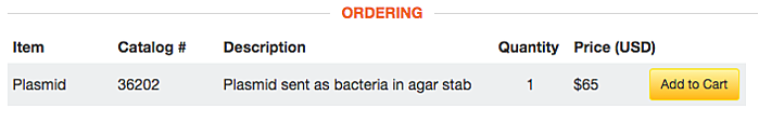 Ordering section of an Addgene plasmid page