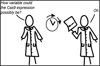 Variable Cas9 Expression Comic.png