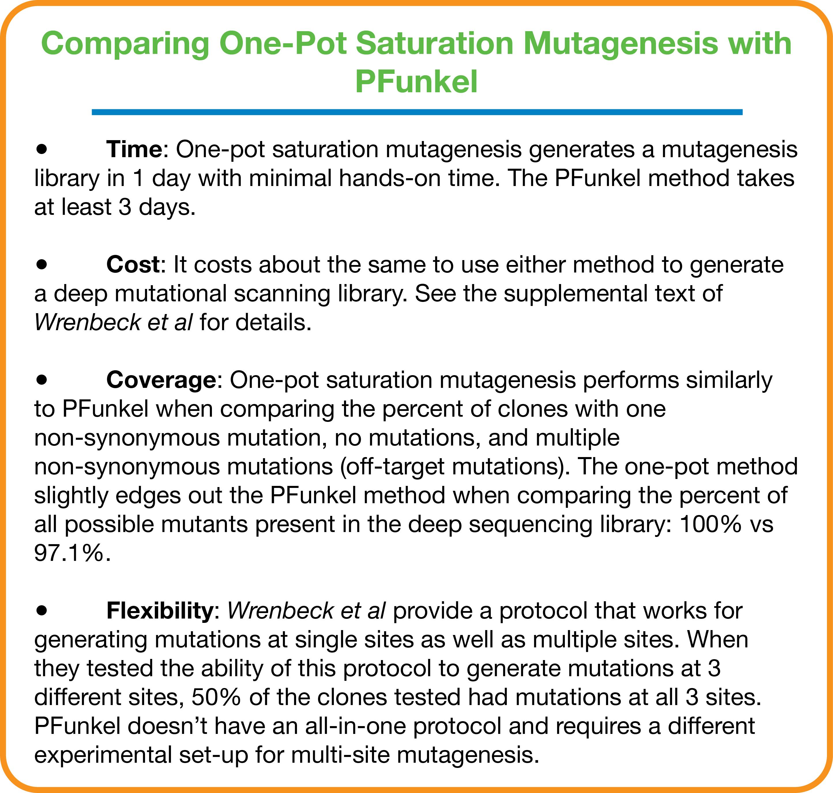 One Pot Saturation Mutagenesis v pFunkel