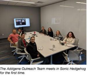 Addgene sonic hedgehog