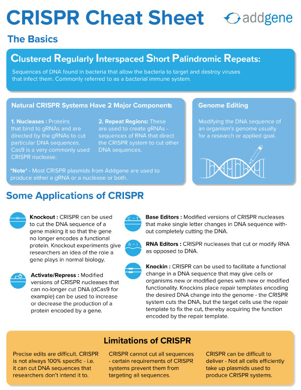 CRISPR Cheat Sheet