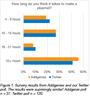 Figure_1_poll_results-01