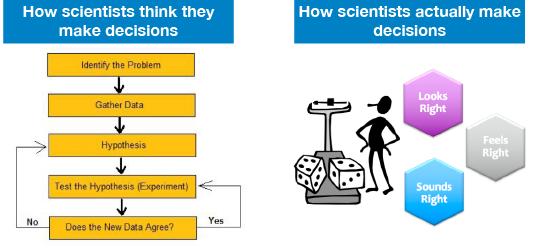 Scientist Decisions-01