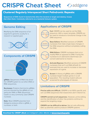 CRISPR cheat sheet as described in the text below