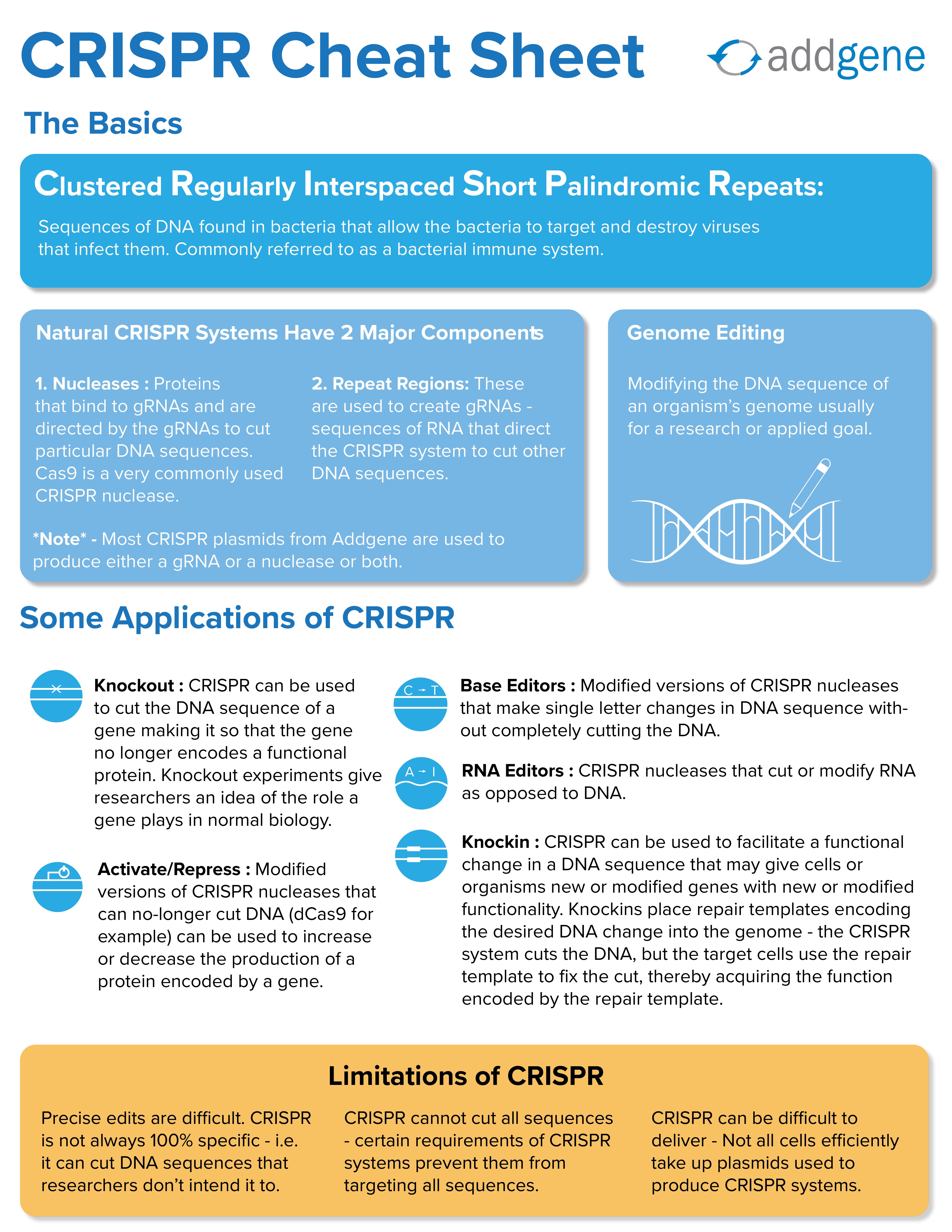 CRISPR_Cheat_Sheet2