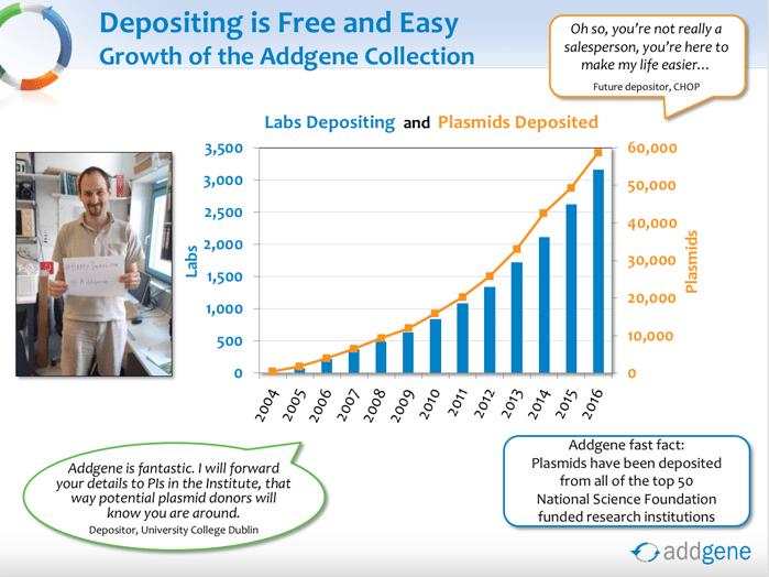 slide image for talk blog